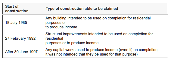 tax co table of claims